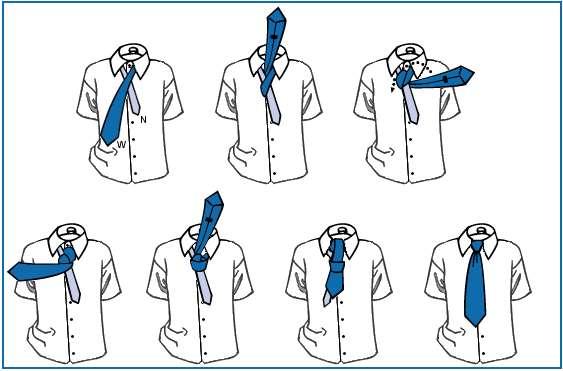 Solmion eli kravattisolmun teko-ohje